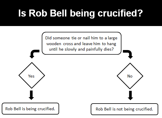 RobBellCrucified
